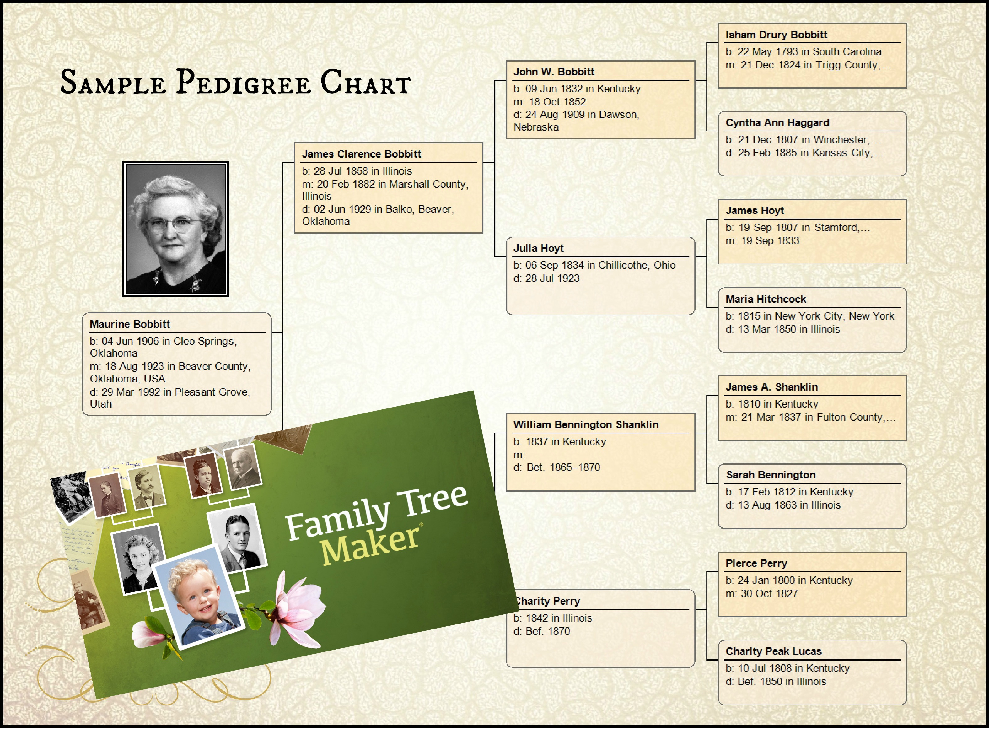 Intro to Family Tree Maker for Beginners