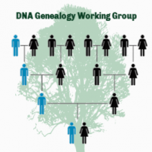 DNA Genealogy Working Group